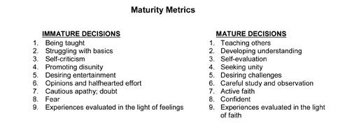 Immature mature vs What Are