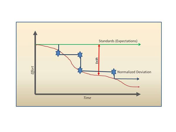 Bowman-Graph-Web